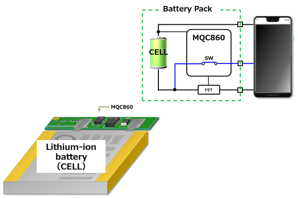 Japan Battery Protection MQC860 usage example